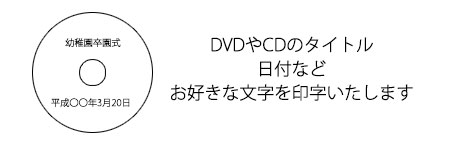 cdレーベル印字 北区田端新町の写真店フォトクリッピング