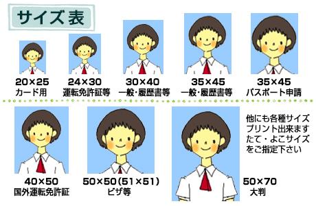 証明写真サイズ表